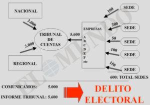 el-powerpoint-del-pp