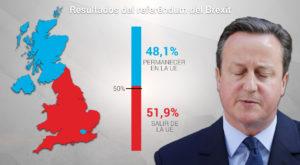 resultados-brexit-interior