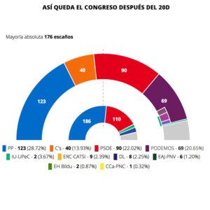 elecciones-20-d-2015