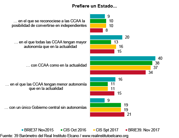 La llaga del secesionismo catalán explota en Andalucía